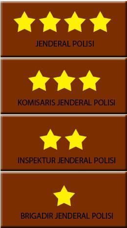 inilah urutan pangkat tni polri dan pns di indonesia